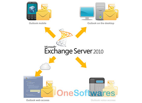 Download Microsoft Exchange Server 2010 Free